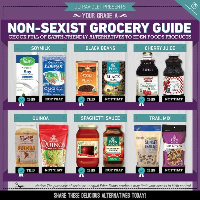 Grocery_Guide740